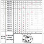 Штекерный соединитель печатной платы BUZ 10.16IT 02 180MF AG BK BX LRP